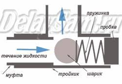 Обратный клапан для водяного насоса своими руками 36